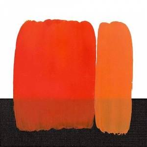 050 Оранжевый Idea Forno Casalingo